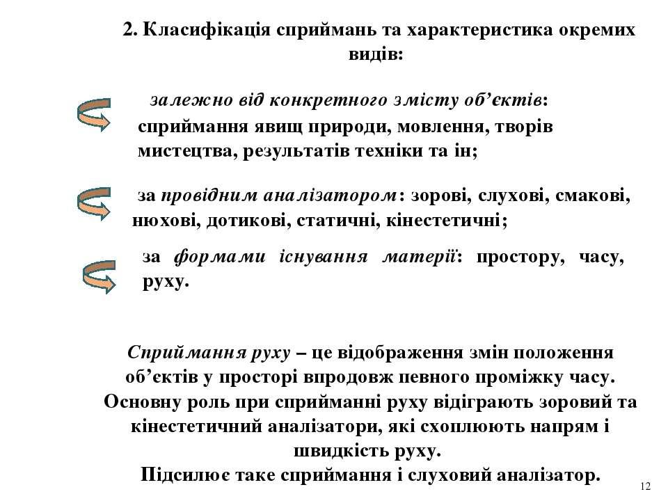2. Класифікація сприймань та характеристика окремих видів: залежно від конкре...