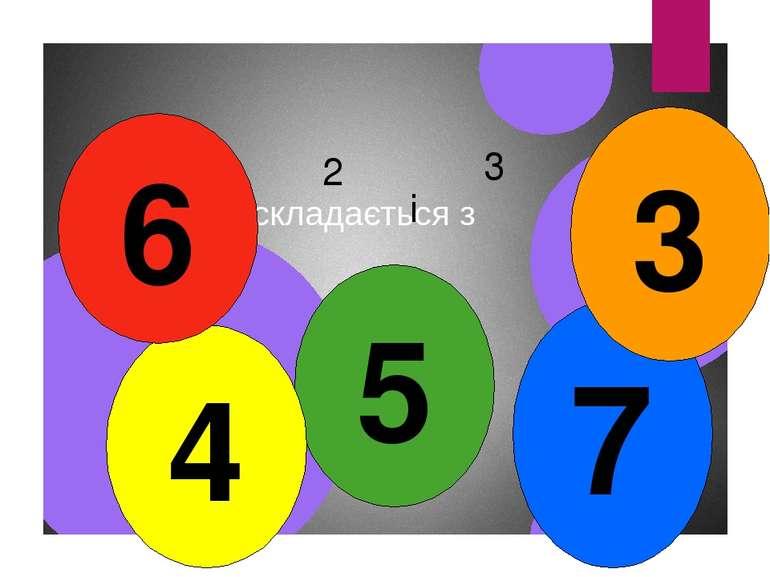 Яке число складається з 2 3 і 5 7 4 6 3