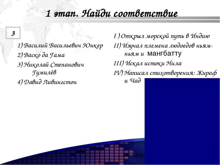www.themegallery.com 1 этап. Найди соответствие 1) Василий Васильевич Юнкер 2...