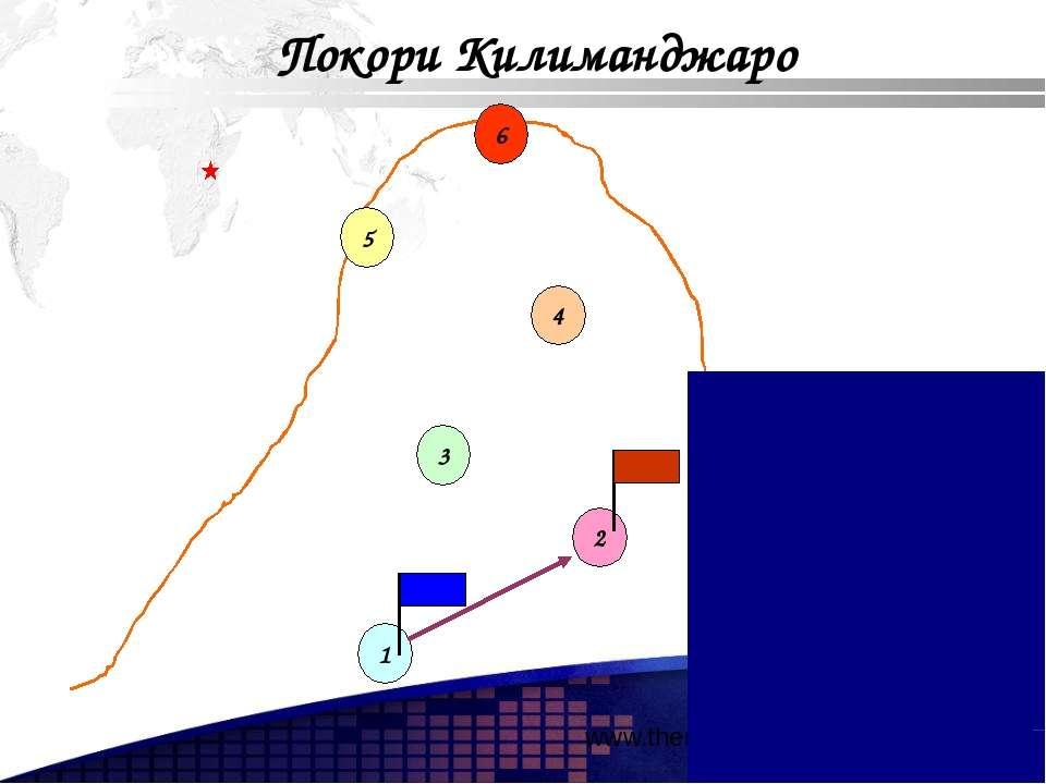 www.themegallery.com 9. Это государство на севере омывается водами Средиземно...