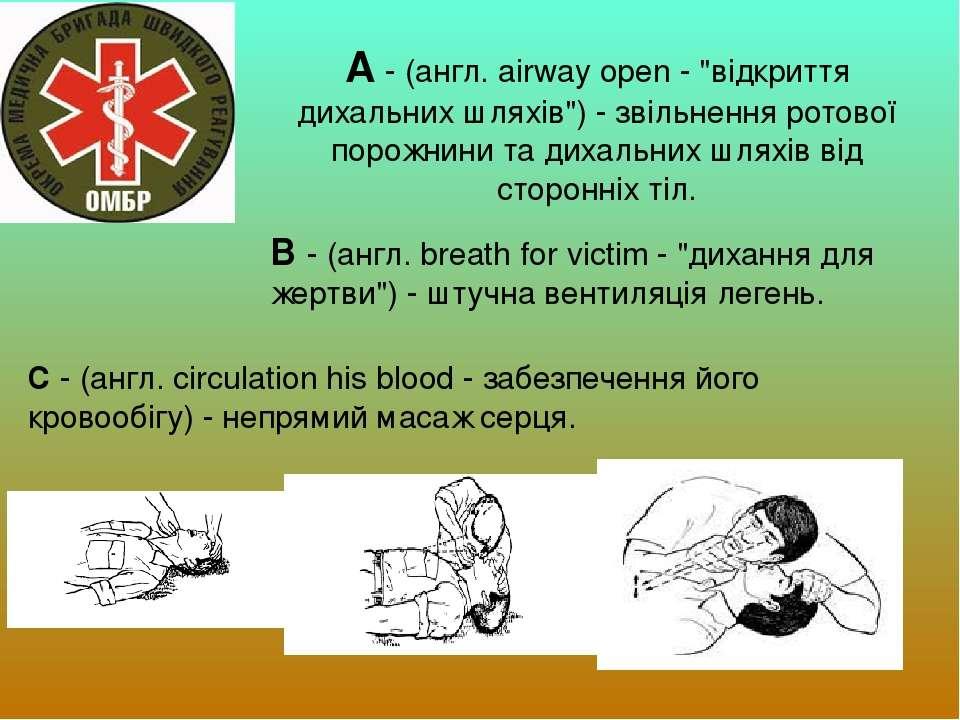 """А - (англ. airway open - """"відкриття дихальних шляхів"""") - звільнення ротової п..."""