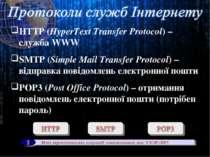 HTTP (HyperText Transfer Protocol) – служба WWW SMTP (Simple Mail Transfer Pr...