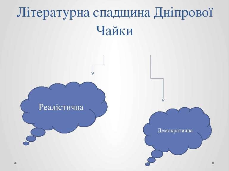 Літературна спадщина Дніпрової Чайки Реалістична Демократична
