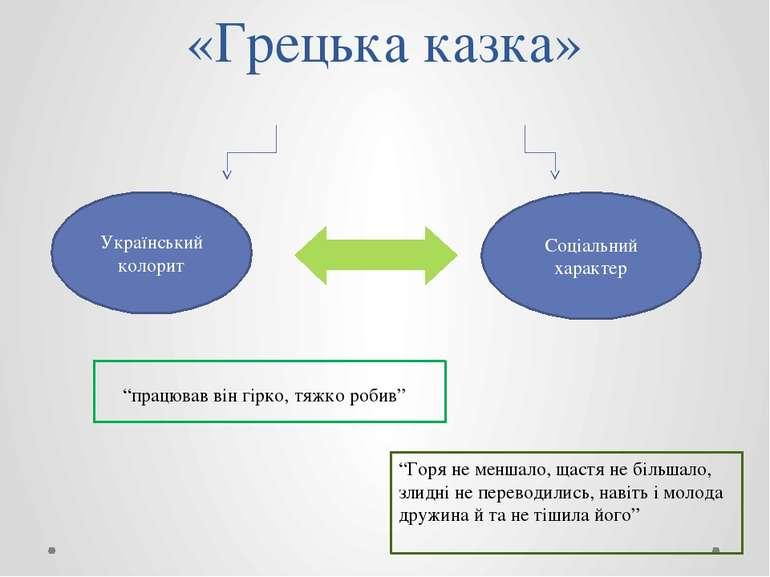 """«Грецька казка» Український колорит Соціальний характер """"працював він гірко, ..."""