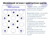 Металічна кристалічна гратка Металевий зв'язок і кристалічна гратка + + + + У...