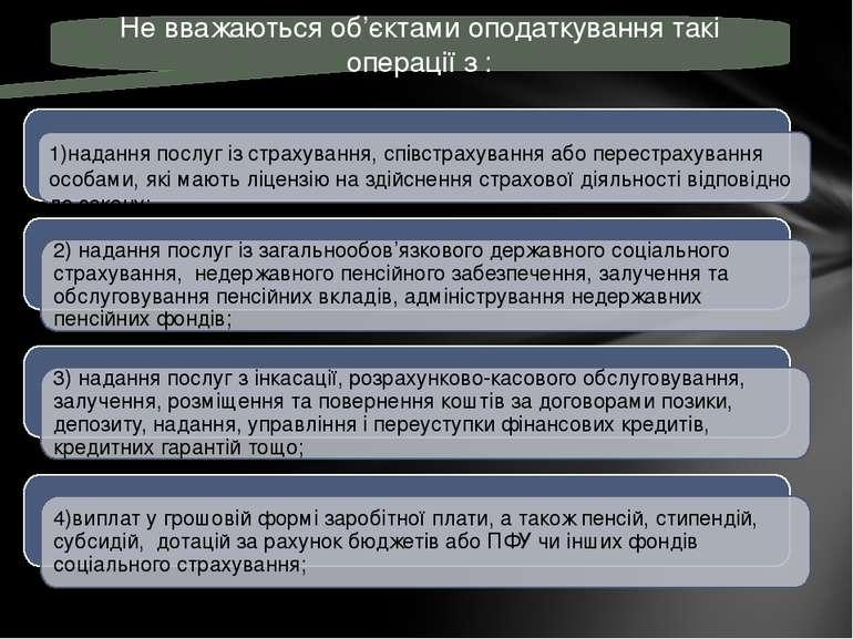 Не вважаються об'єктами оподаткування такі операції з : 1)надання послуг із с...