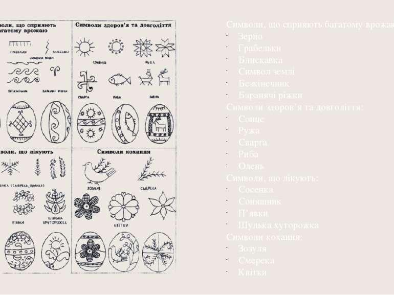 Символи, що сприяють багатому врожаю: Зерно Грабельки Блискавка Символ землі ...