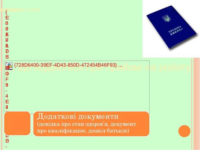Додаткові документи (довідка про стан здоров'я, документ про кваліфікацію, до...