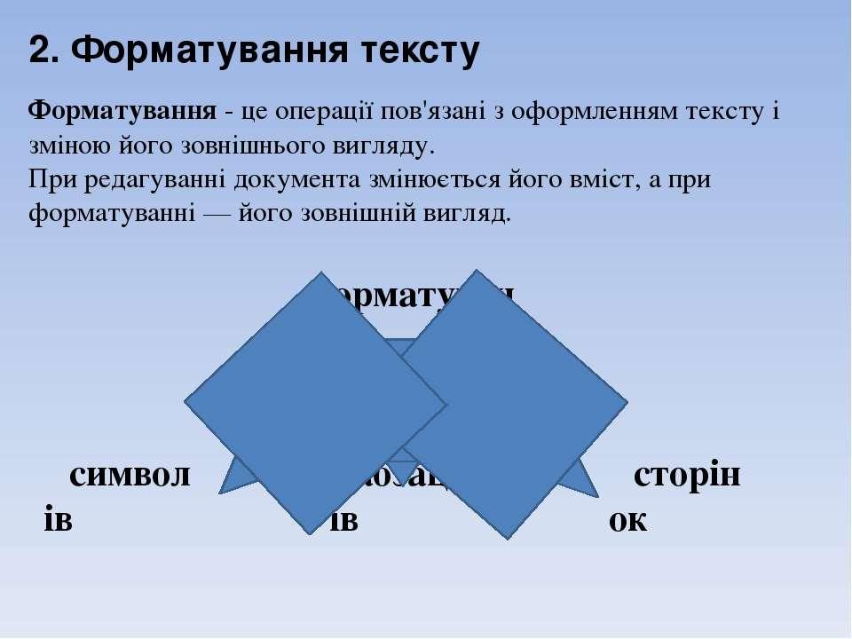 2. Форматування тексту Форматування - це операції пов'язані з оформленням тек...