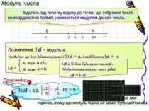Модуль числа І5,2І = 5,2; -3– = ; 1 8 I0I = 0. Приклади: Розв'яжіть рівняння:...