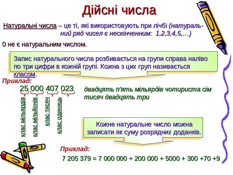Дійсні числа Натуральні числа – це ті, які використовують при лічбі (натураль...