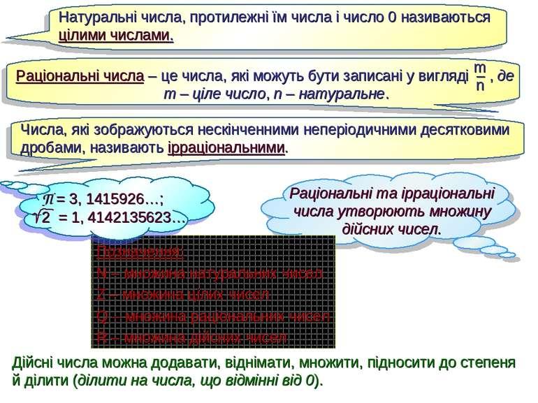 Позначення: N – множина натуральних чисел Z – множина цілих чисел Q – множина...