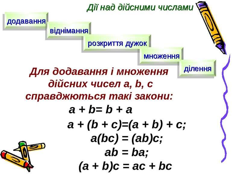 Дії над дійсними числами додавання віднімання розкриття дужок множення діленн...