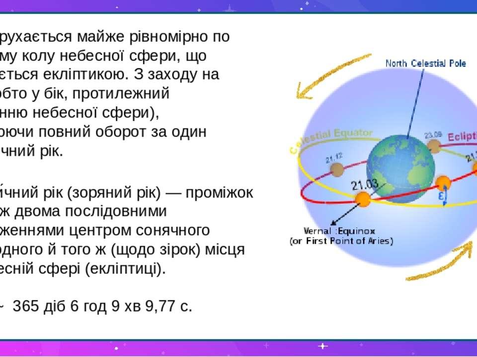 Сонце рухається майже рівномірно по великому колу небесної сфери, що називаєт...