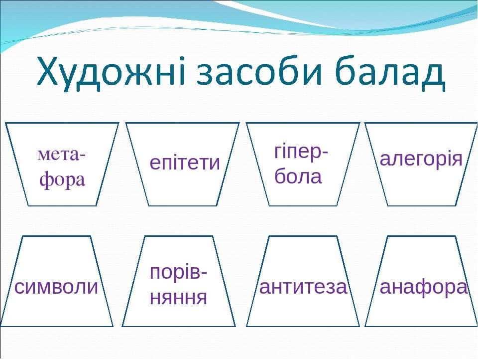 мета-фора и епітети гіпер- бола алегорія символи порів- няння антитеза анафора