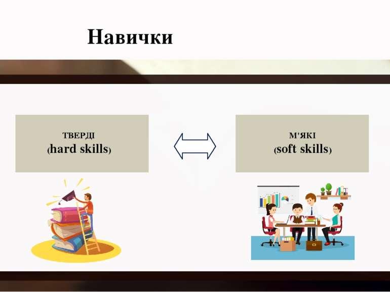 Навички ТВЕРДІ (hard skills) М'ЯКІ (soft skills)