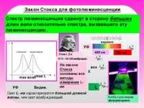 Закон Стокса для фотолюминесценции Спектр люминесценции сдвинут в сторону бол...