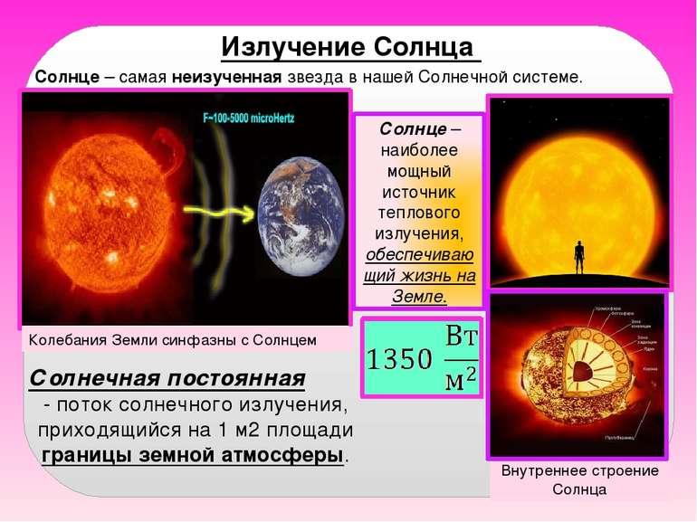 Излучение Солнца Солнце – наиболее мощный источник теплового излучения, обесп...