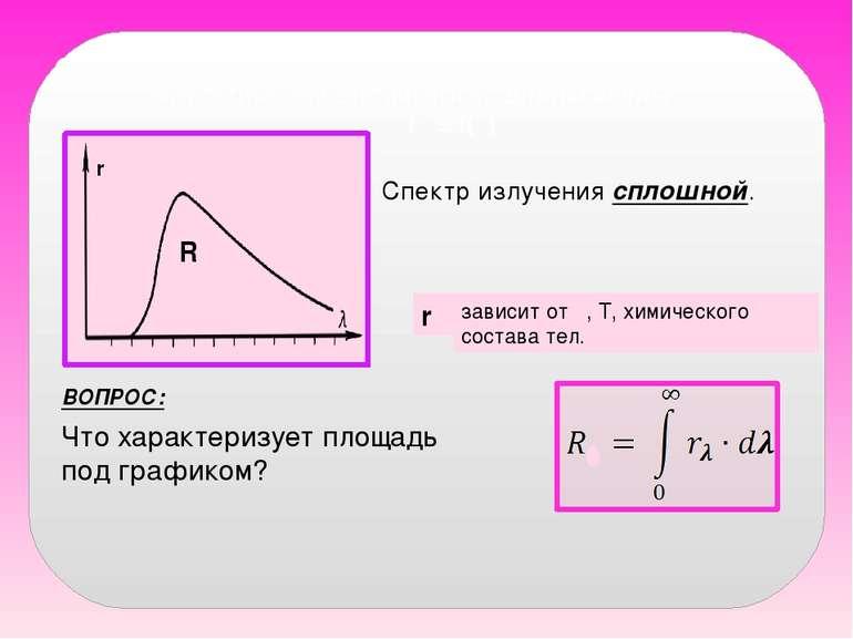 Спектр излучения сплошной. Спектр излучения – это зависимость спектральной пл...