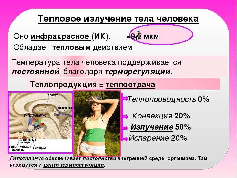 Тепловое излучение тела человека Оно инфракрасное (ИК). =9,5 мкм Обладает теп...