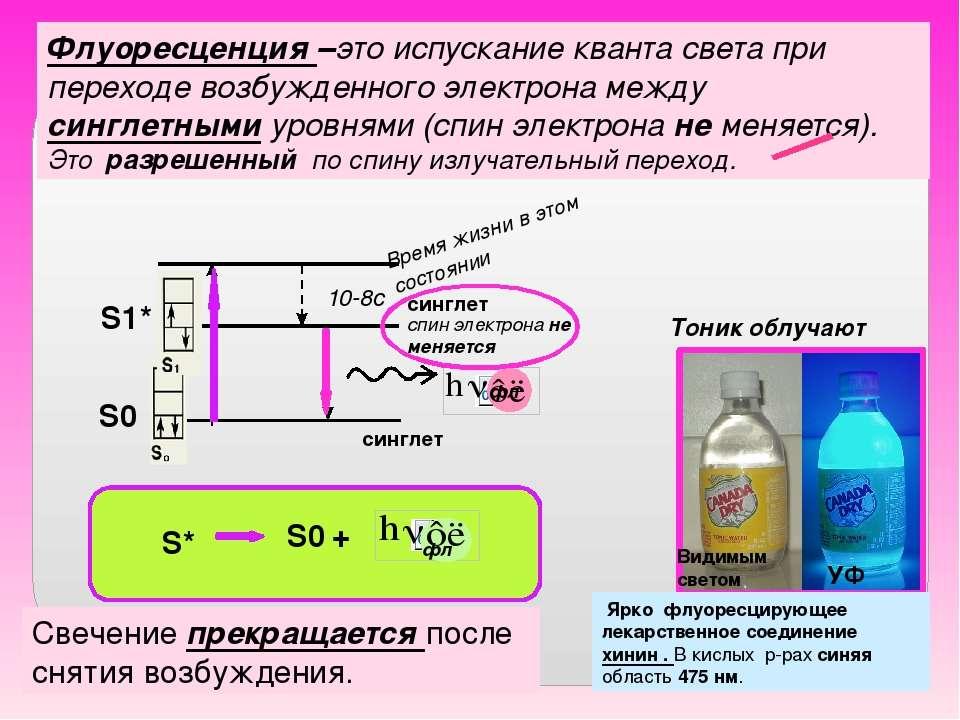 Флуоресценция –это испускание кванта света при переходе возбужденного электро...