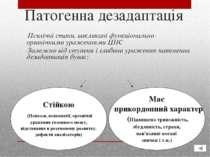 Психічна дезадаптація Психічні стани, пов'язані з статево індивідуально-психо...