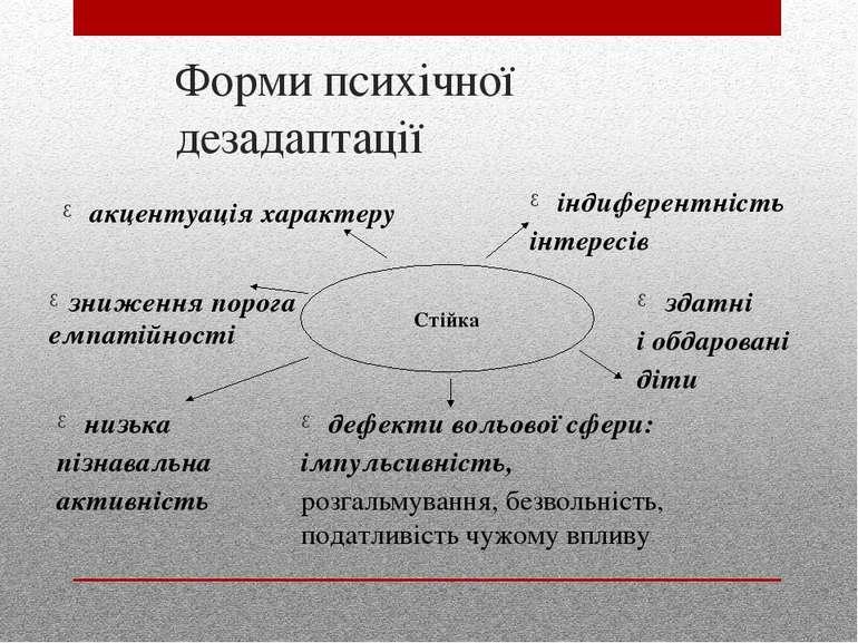 Нестійка психофізичні статеві особливості окремих кризових періодів розвитку ...