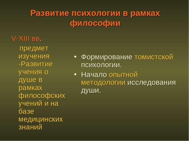 Развитие психологии в рамках философии V-XIII вв. предмет изучения -Развитие ...