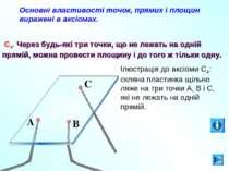 Основні властивості точок, прямих і площин виражені в аксіомах. С4. Через буд...