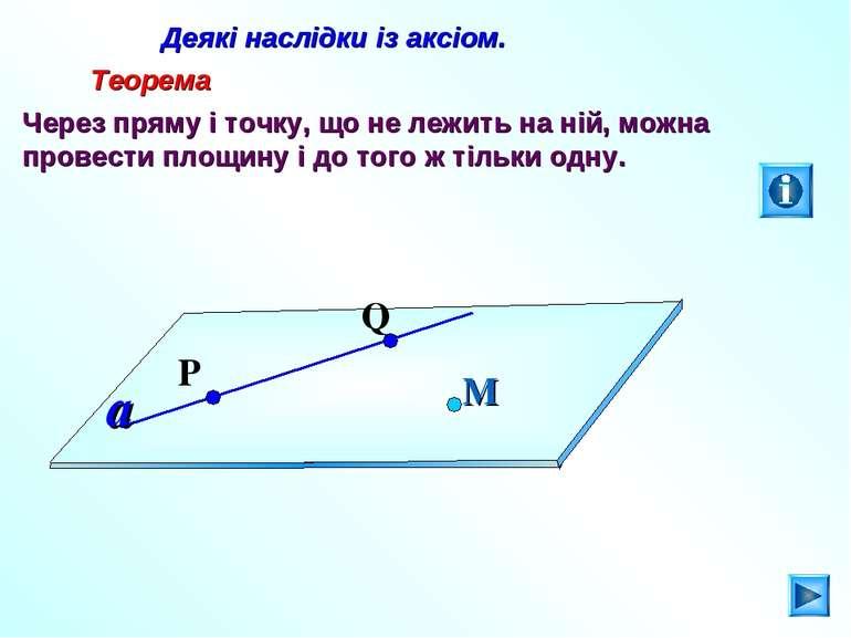 Деякі наслідки із аксіом. Теорема Через пряму і точку, що не лежить на ній, м...
