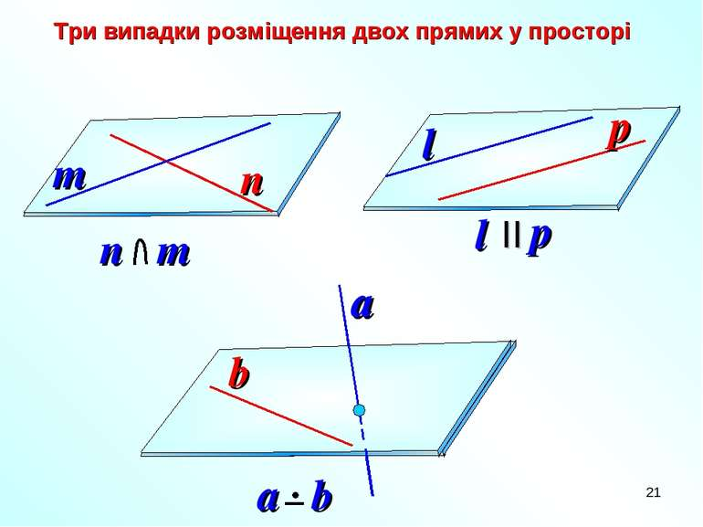 * Три випадки розміщення двох прямих у просторі