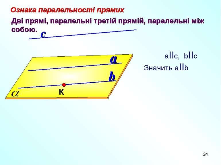 * a b с Ознака паралельності прямих Дві прямі, паралельні третій прямій, пара...
