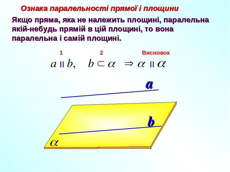 a b Ознака паралельності прямої і площини Якщо пряма, яка не належить площині...