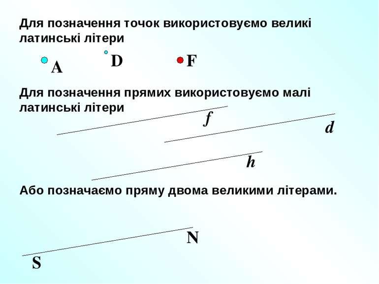 Для позначення точок використовуємо великі латинські літери Для позначення пр...