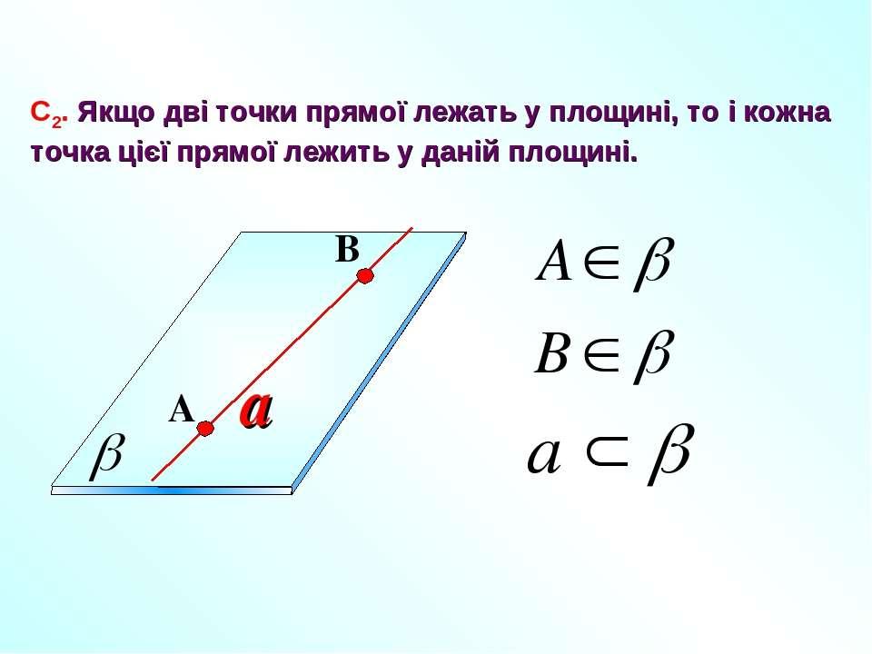 a С2. Якщо дві точки прямої лежать у площині, то і кожна точка цієї прямої ле...