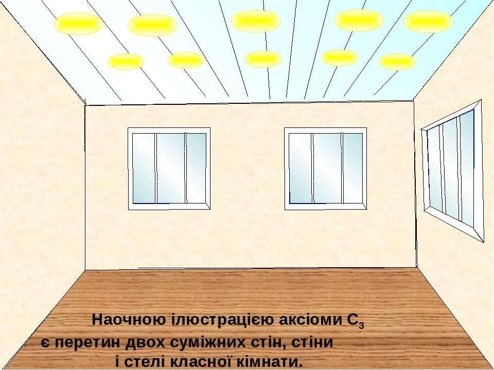 Наочною ілюстрацією аксіоми С3 є перетин двох суміжних стін, стіни і стелі кл...