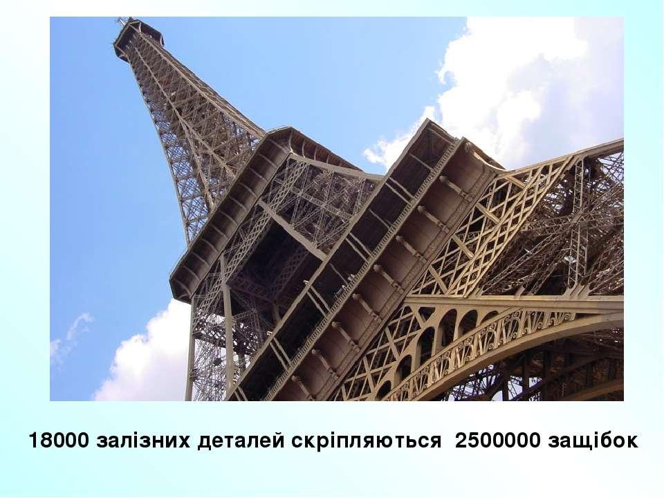 18000 залізних деталей скріпляються 2500000 защібок