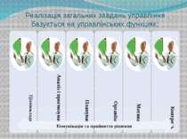 Реалізація загальних завдань управління базується на управлінських функціях: ...