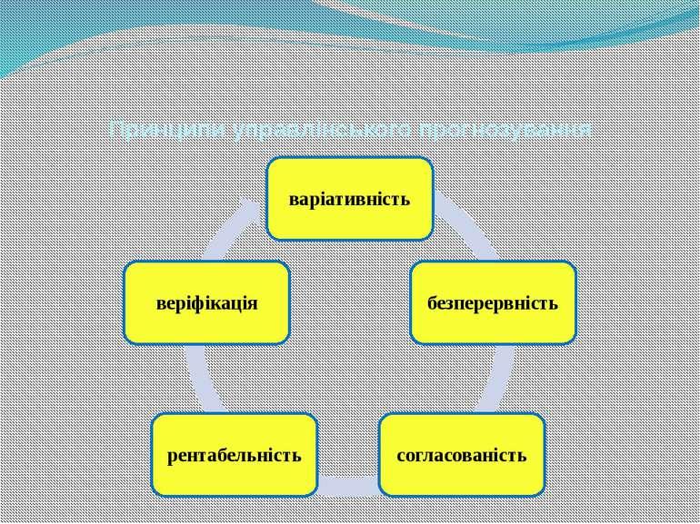Принципи управлінського прогнозування