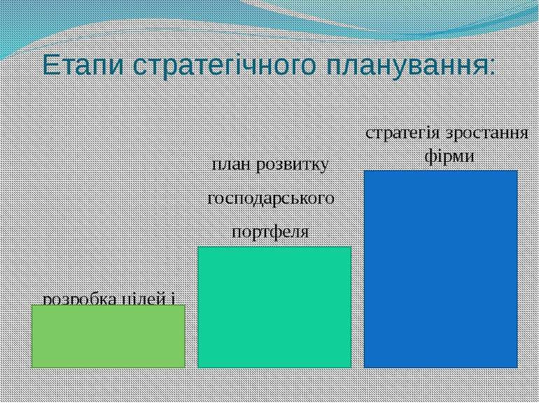 Етапи стратегічного планування: план розвитку господарського портфеля розробк...