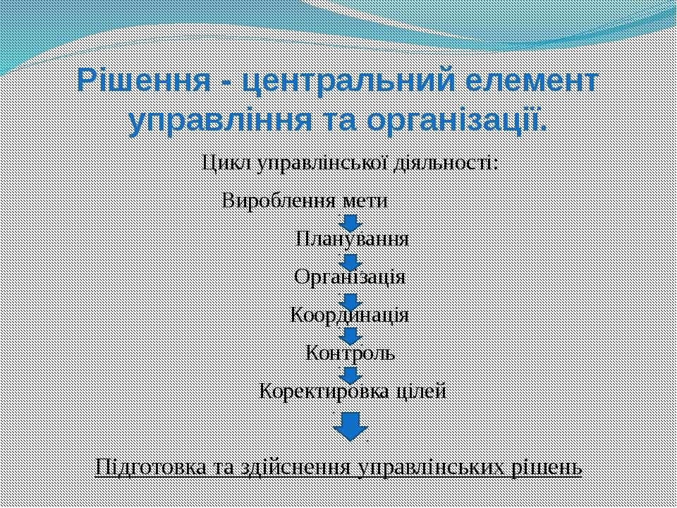Рішення - центральний елемент управління та організації. Цикл управлінської д...
