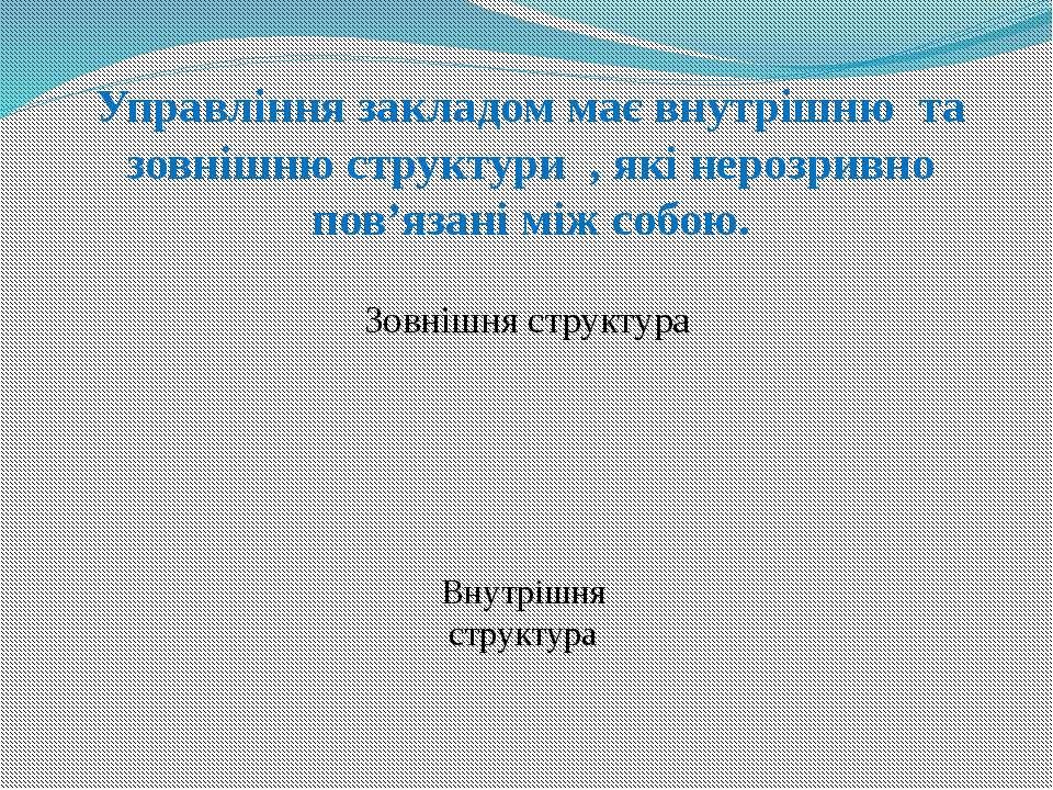 Зовнішня структура Внутрішня структура Управління закладом має внутрішню та з...