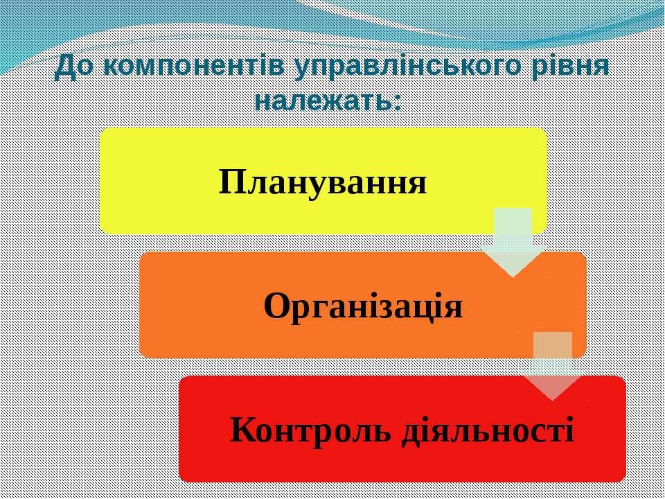 До компонентів управлінського рівня належать: