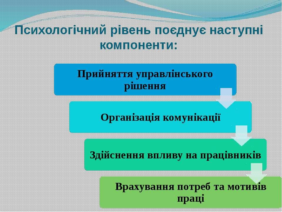 Психологічний рівень поєднує наступні компоненти: