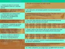 МОЖЛИВОСТІ ЗАГРОЗИ 1. Значні можливості залучення інвестиційного капіталу у в...