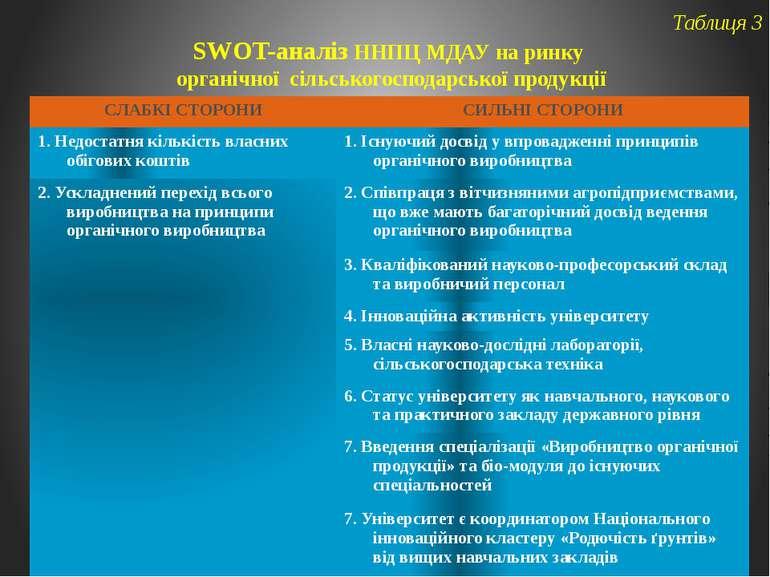 Таблиця 3 SWOT-аналіз ННПЦ МДАУ на ринку органічної сільськогосподарської про...