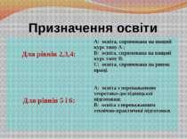 Призначення освіти Для рівнів 2,3,4: A:освіта,спрямовананавищийкурс типу A ;...