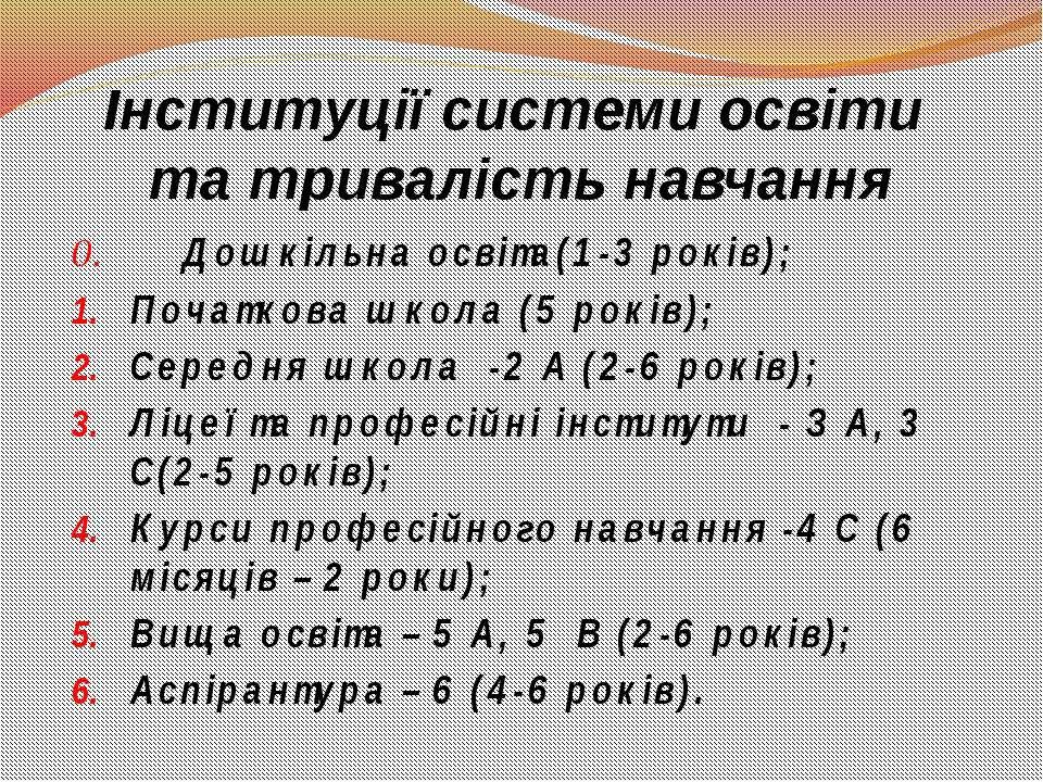 Інституції системи освіти та тривалість навчання 0. Дошкільна освіта(1-3 рокі...