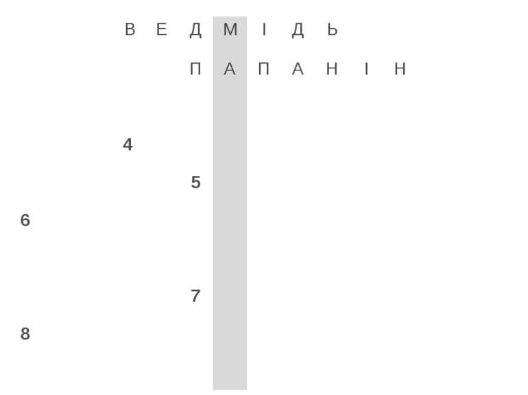 В Е Д М І Д Ь П А П А Н І Н 4 5 6 7 8