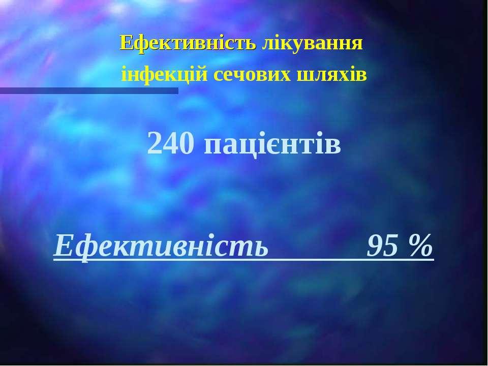 Ефективність лікування інфекцій сечових шляхів 240 пацієнтів Ефективність 95 %